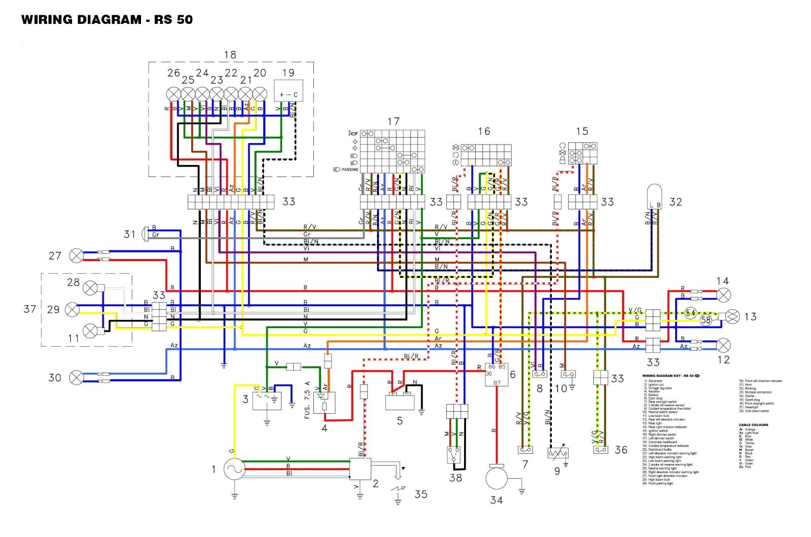 Elektrik Albatros Bj 92 - absolut nichts zu finden - Bitte Hilfe ...
