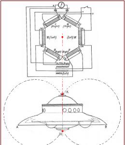 AUFOmotorsystem.png