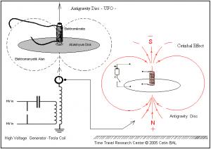 antigravitydiskkx2.png